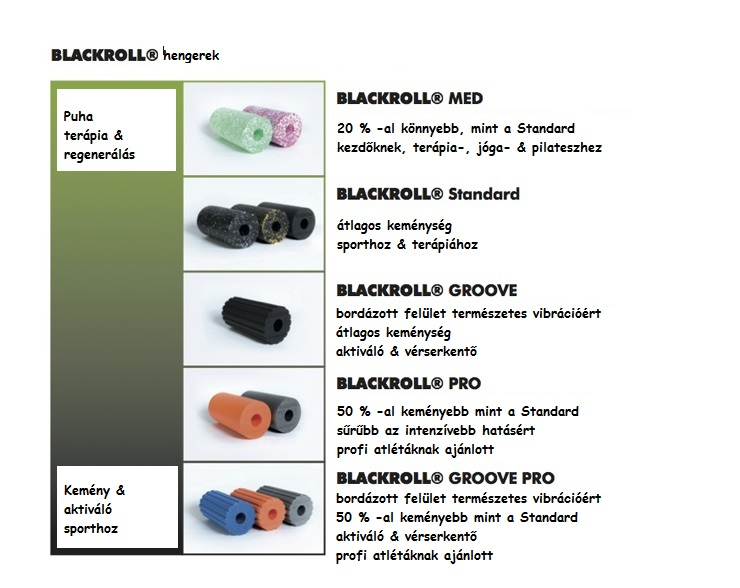 blackroll henger terapia sport pro med groove pro yoga joga pilates regeneralas rekreacio